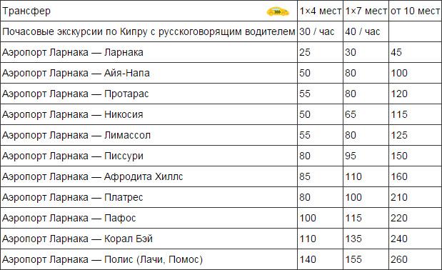 цены на такси в Ларнаке
