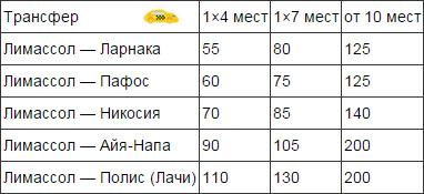 стоимость трансфера в Лимассоле Москва