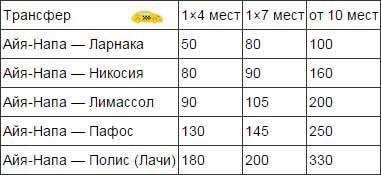 заказать такси на Кипре из Москвы
