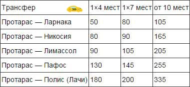стоимость трансфера в Протарасе Москва